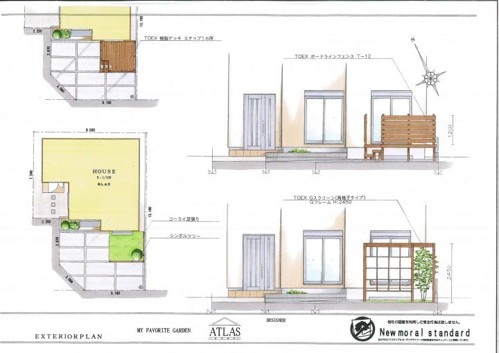 フェンスの施工プラン