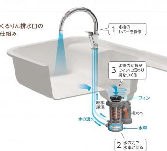 排水の仕組み
