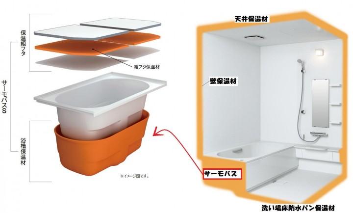 保温材で暖かい浴室。浴槽もダブルの保温材であたたかい。